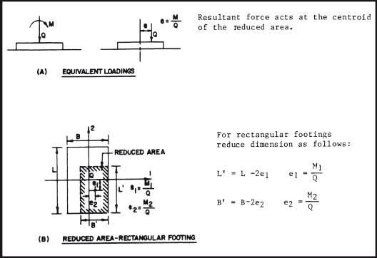 Example Problems And Solutions Mcgraw Hill Education Access Engineering