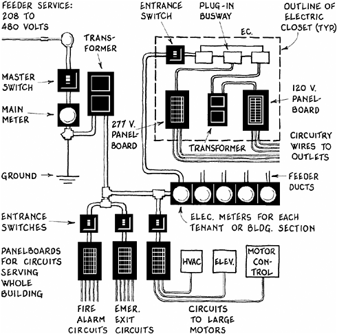 Hunter Fan Switch Wiring Diagram 90042 Stand - Fusebox and Wiring Diagram  circuit-side - circuit-side.aigaravenna.it | Vssi Vet Table Wiring Diagram |  | diagram database - aigaravenna.it