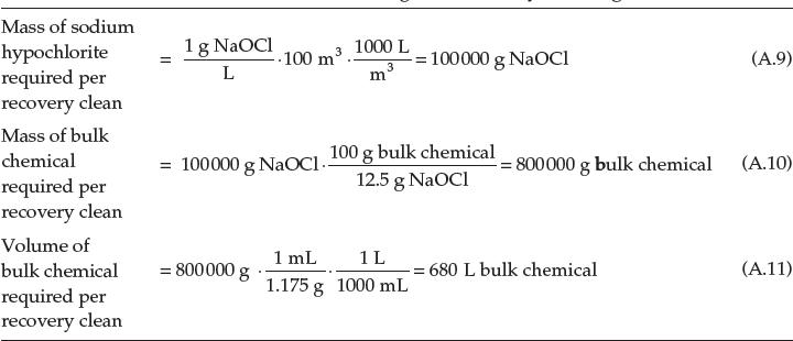 Standard Membrane Bioreactor Computations | McGraw-Hill Education